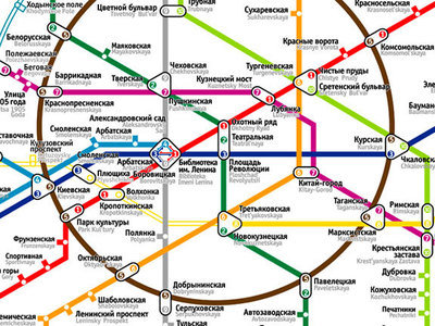 Схема метро зеленая ветка