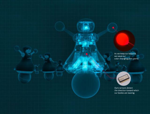 Роботанцовщицы балансируют не небольших шарах (иллюстрация Murata Manufacturing).