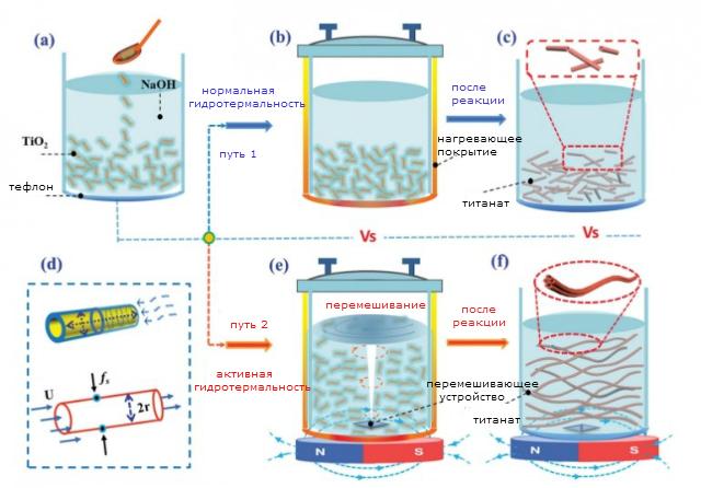 Схема работы концепции (иллюстрация NTU).