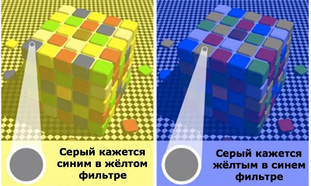 В разных световых фильтрах мы по-разному воспринимаем абсолютно одинаковые цвета (иллюстрация Dale Purves).