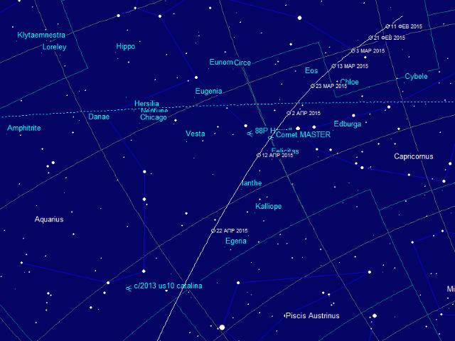 Траектория движения кометы C/2015 G2 MASTER по небу (иллюстрация Денис Денисенко/проект МАСТЕР).