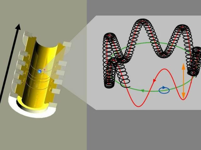 Точный показатель магнитного момента протона узнали немецкие физики